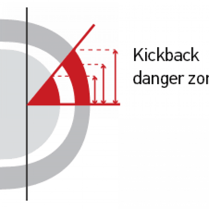chainsaw kickback danger zone